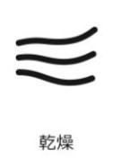 Pancake symbol